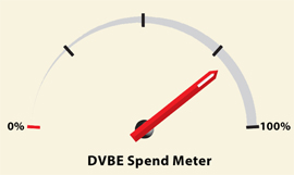 Link to PDF showing exactly how DVBE spend amount is determined